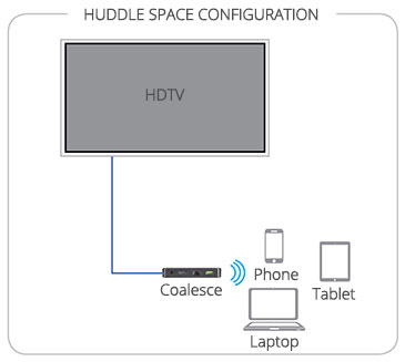 Coalesce Huddle Space Configuration